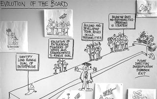 Evolution of the board - Illustration